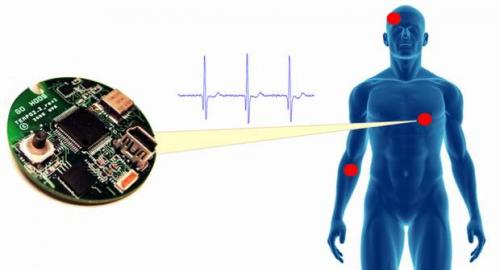 تحذير من مخاطر اختراق الأجهزة المزروعة في جسم الإنسان والتشويش عليها