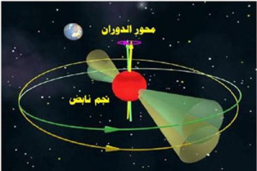 تعرف علي النجم الطارق وإعجاز القرآن الكريم في وصفه