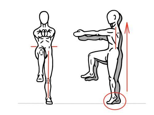 دراسة تؤكد يمكنك إختبر سلامة عقلك بوقوفك على ساق واحدة فقط